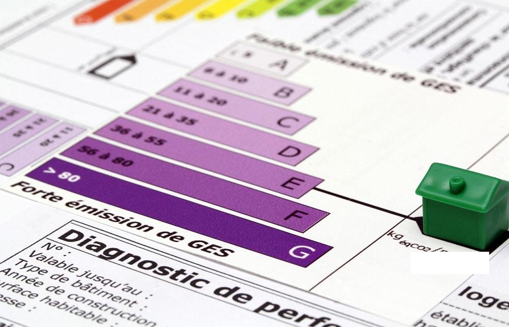 Réaliser un diagnostic de performance énergétique (DPE) : comment faire ?