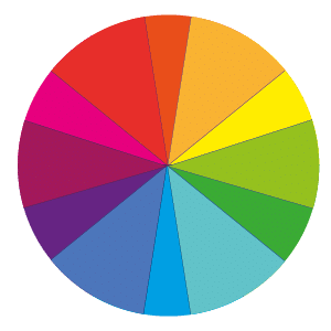 Comment obtenir la couleur soufre ?